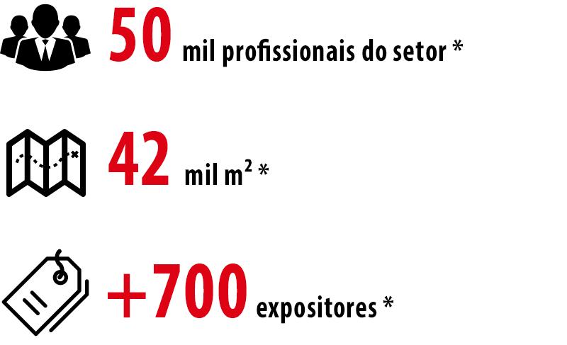 50 mil profissionais do setor* - 42 mil m2* - Mais de 700 expositores*